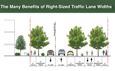 The Many Benefits of Right-Sized Traffic Lane Widths